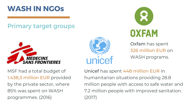 primary_NGOs
